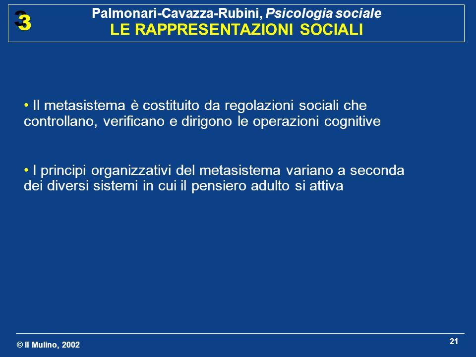 © Il Mulino, 2002 Palmonari-Cavazza-Rubini, Psicologia sociale LE RAPPRESENTAZIONI SOCIALI 3 3 21 Il metasistema è costituito da regolazioni sociali c