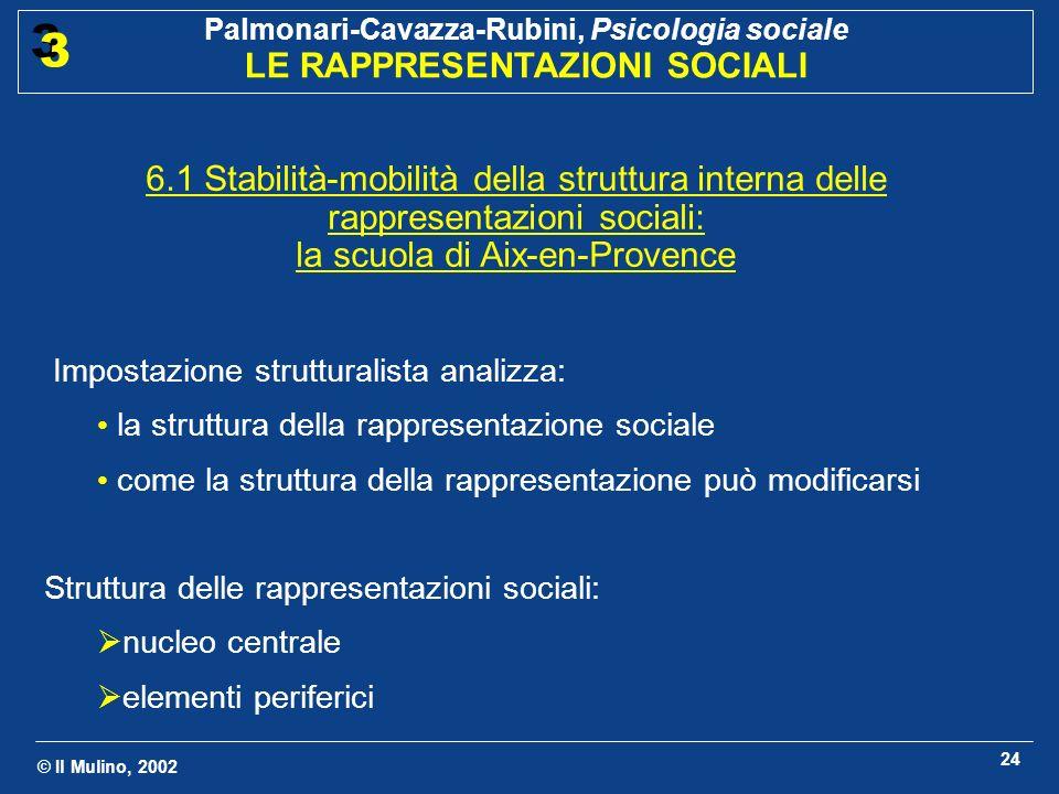 © Il Mulino, 2002 Palmonari-Cavazza-Rubini, Psicologia sociale LE RAPPRESENTAZIONI SOCIALI 3 3 24 6.1 Stabilità-mobilità della struttura interna delle