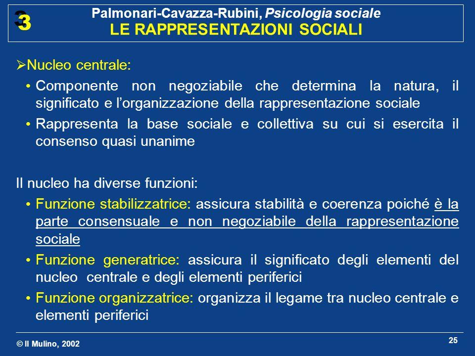© Il Mulino, 2002 Palmonari-Cavazza-Rubini, Psicologia sociale LE RAPPRESENTAZIONI SOCIALI 3 3 25 Nucleo centrale: Componente non negoziabile che dete