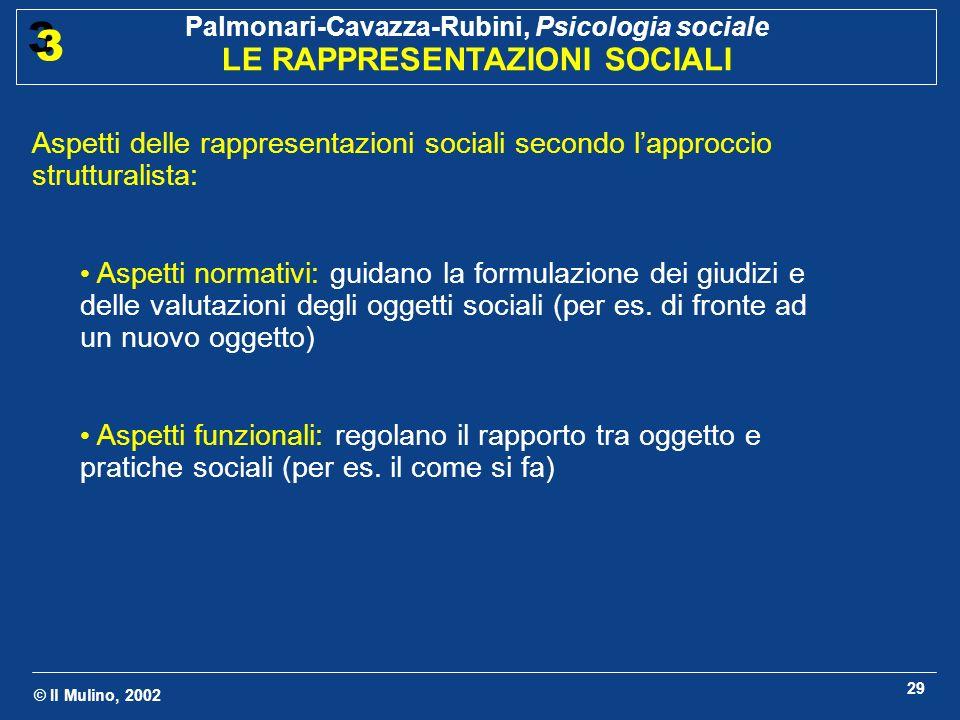 © Il Mulino, 2002 Palmonari-Cavazza-Rubini, Psicologia sociale LE RAPPRESENTAZIONI SOCIALI 3 3 29 Aspetti delle rappresentazioni sociali secondo lappr