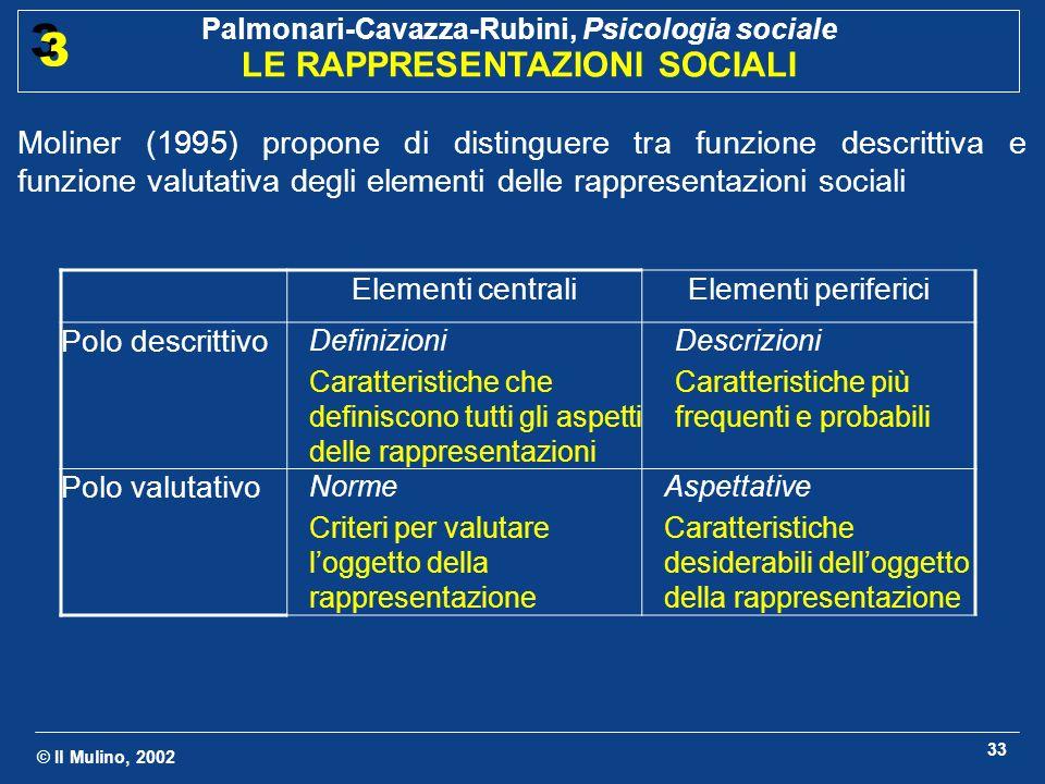 © Il Mulino, 2002 Palmonari-Cavazza-Rubini, Psicologia sociale LE RAPPRESENTAZIONI SOCIALI 3 3 33 Moliner (1995) propone di distinguere tra funzione d