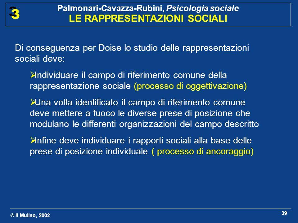 © Il Mulino, 2002 Palmonari-Cavazza-Rubini, Psicologia sociale LE RAPPRESENTAZIONI SOCIALI 3 3 39 Di conseguenza per Doise lo studio delle rappresenta
