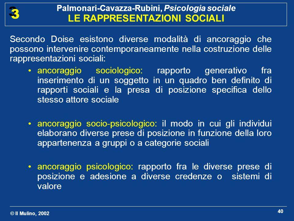© Il Mulino, 2002 Palmonari-Cavazza-Rubini, Psicologia sociale LE RAPPRESENTAZIONI SOCIALI 3 3 40 Secondo Doise esistono diverse modalità di ancoraggi