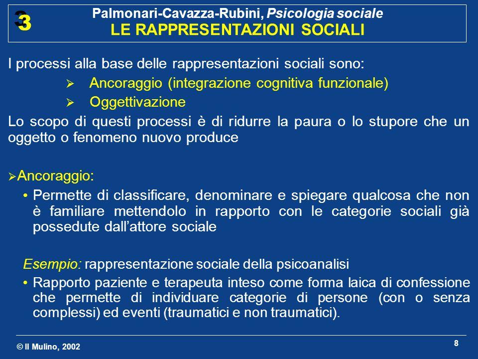 © Il Mulino, 2002 Palmonari-Cavazza-Rubini, Psicologia sociale LE RAPPRESENTAZIONI SOCIALI 3 3 8 I processi alla base delle rappresentazioni sociali s