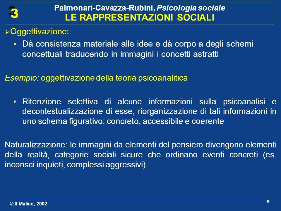 © Il Mulino, 2002 Palmonari-Cavazza-Rubini, Psicologia sociale LE RAPPRESENTAZIONI SOCIALI 3 3 9 Oggettivazione: Dà consistenza materiale alle idee e