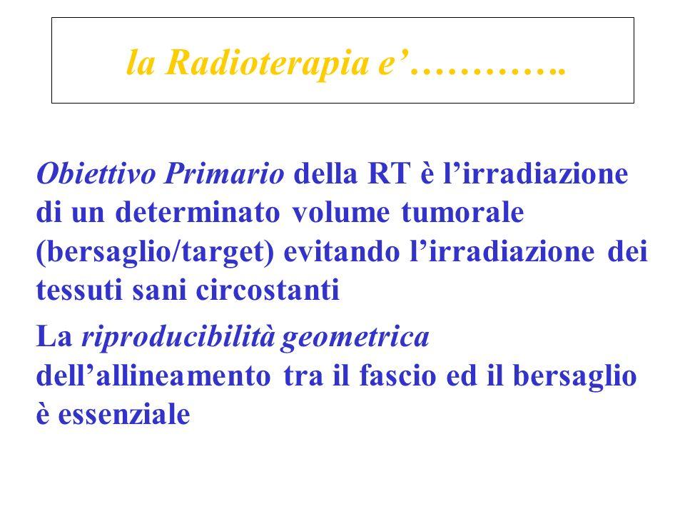la Radioterapia e…………. Obiettivo Primario della RT è lirradiazione di un determinato volume tumorale (bersaglio/target) evitando lirradiazione dei tes