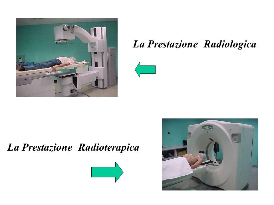 La Prestazione Radiologica -Limmagine radiografica tradizionale è prodotta dai Raggi X - Il processo di estrazione delle immagini in Radiologia tradizionale si base sulla natura fisica e delle proprietà di queste radiazioni RAGGI X e GAMMA: applicazioni cliniche in Radiodiagnostica e Radioterapia Nella prestazione radiologica: -Limmagine radiografica rappresenta il metodo più tradizionale per rilevare lenergia emergente e si basa sulla capacità dei RAGGI X di impressionare per effetto fotochimico un volume di bromuro di argento stratificato su una pellicola fotografica; -Le pellicole radiografiche sono in grado di rilevare limmagine potenziale insita nel fascio emergente annerendosi nelle zone ove le radiazioni giungono senza essere assorbite e rimanendo invece chiare o trasparenti in quelle in quelle zone in cui le formazioni attraversate hanno assorbito in toto o in parte le radiazioni incidenti RADIOFREQUENZE: applicazioni in Radiologia (Ecografia e TC/RMN)