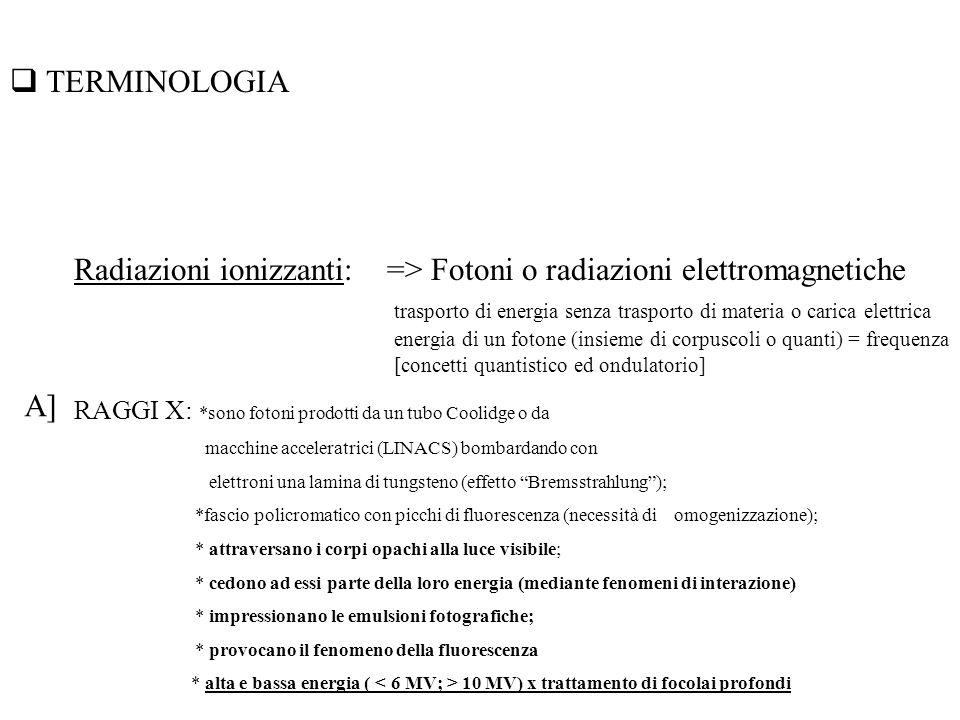 TERMINOLOGIA Radiazioni ionizzanti: => Fotoni o radiazioni elettromagnetiche trasporto di energia senza trasporto di materia o carica elettrica energi