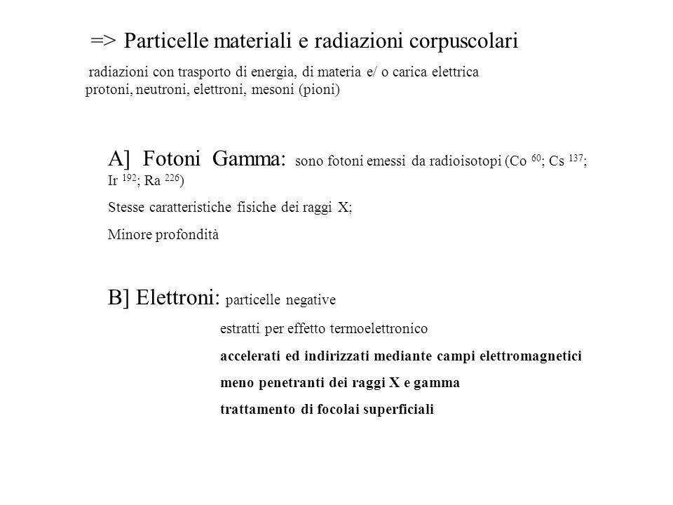 => Particelle materiali e radiazioni corpuscolari radiazioni con trasporto di energia, di materia e/ o carica elettrica protoni, neutroni, elettroni,