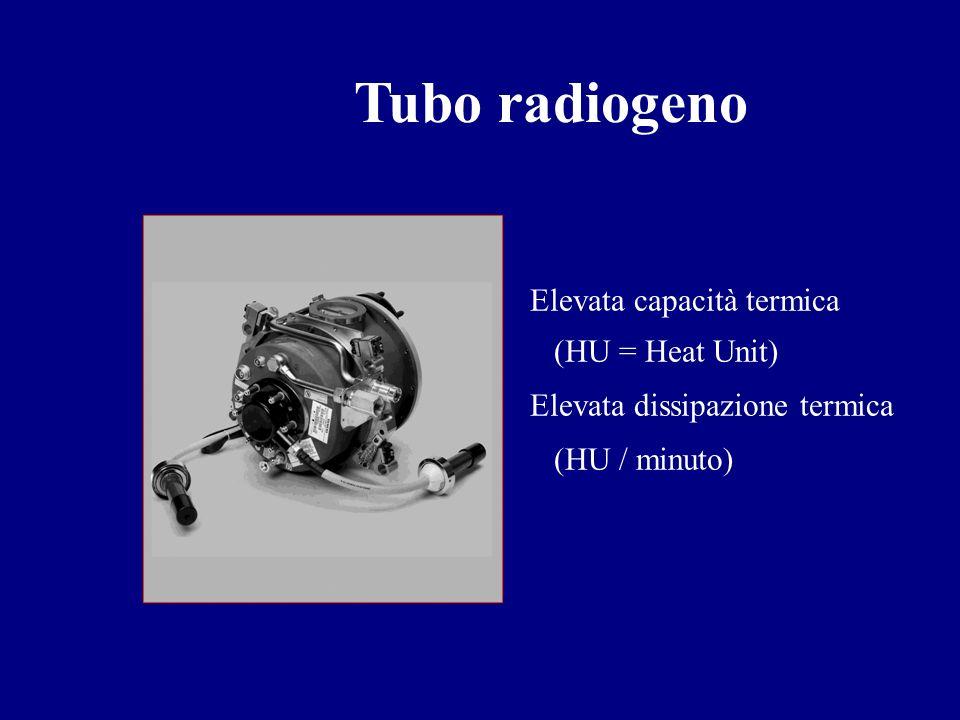 Tubo radiogeno Elevata capacità termica (HU = Heat Unit) Elevata dissipazione termica (HU / minuto)