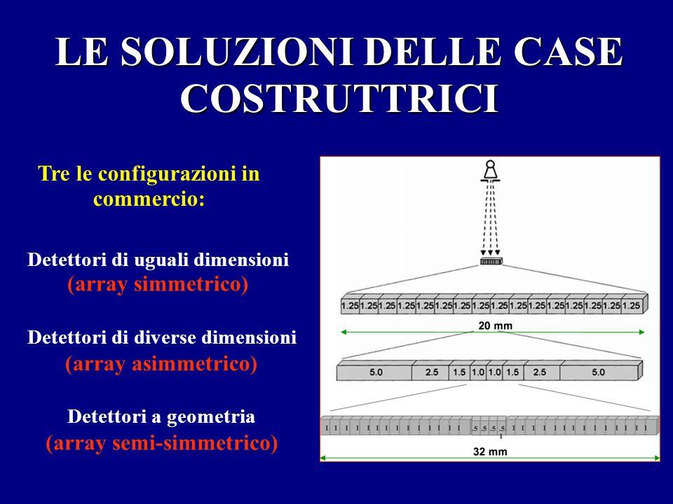 LE SOLUZIONI DELLE CASE COSTRUTTRICI Detettori a geometria (array semi-simmetrico) Detettori di diverse dimensioni (array asimmetrico) Detettori di uguali dimensioni (array simmetrico) Tre le configurazioni in commercio: