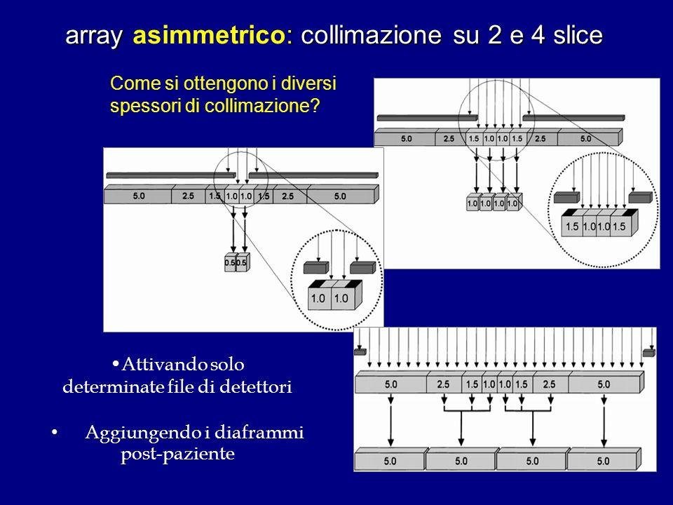 array : collimazione su 2 e 4 slice array asimmetrico: collimazione su 2 e 4 slice Come si ottengono i diversi spessori di collimazione.