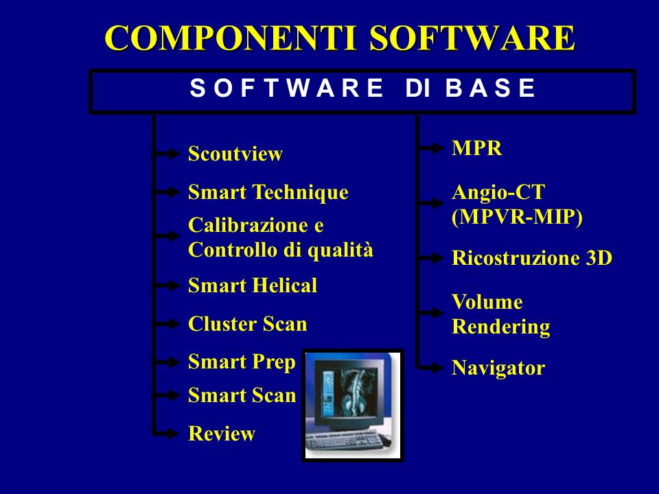 COMPONENTI SOFTWARE S O F T W A R E DI B A S E Scoutview Review Smart Technique Smart Prep Cluster Scan Smart Helical Calibrazione e Controllo di qualità MPR Angio-CT (MPVR-MIP) Ricostruzione 3D Volume Rendering Navigator Smart Scan