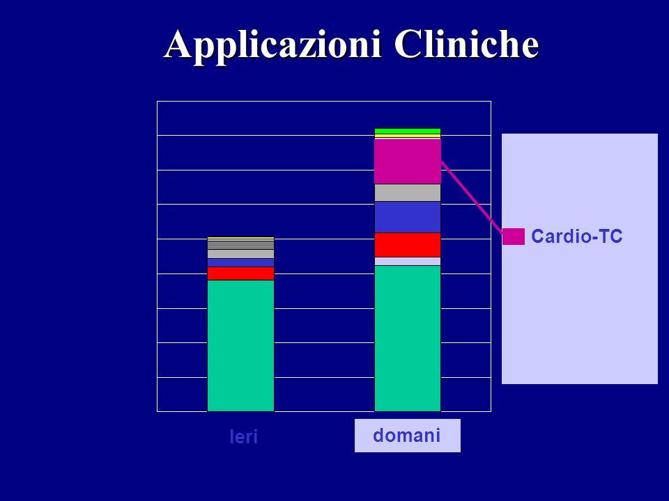 Ieri Oggi Applicazioni Cliniche Cardio-TC domani
