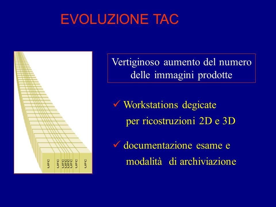 EVOLUZIONE TAC Vertiginoso aumento del numero delle immagini prodotte Workstations degicate per ricostruzioni 2D e 3D documentazione esame e modalità di archiviazione