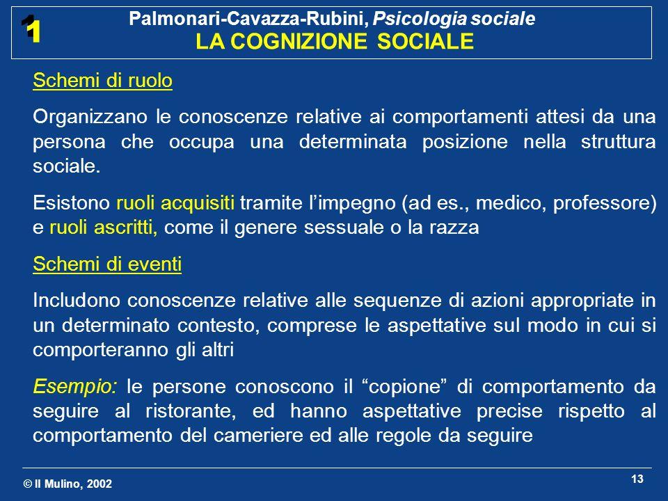 © Il Mulino, 2002 Palmonari-Cavazza-Rubini, Psicologia sociale LA COGNIZIONE SOCIALE 1 1 13 Schemi di ruolo Organizzano le conoscenze relative ai comp