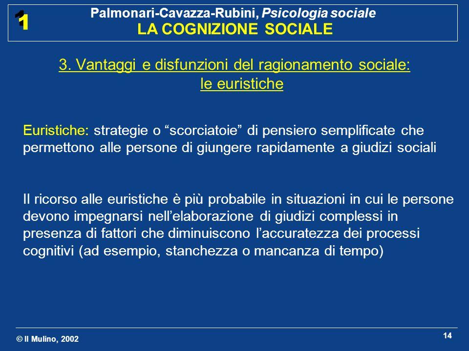 © Il Mulino, 2002 Palmonari-Cavazza-Rubini, Psicologia sociale LA COGNIZIONE SOCIALE 1 1 14 3. Vantaggi e disfunzioni del ragionamento sociale: le eur