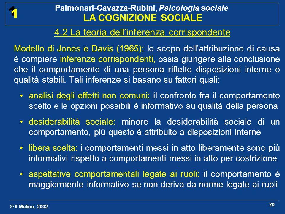 © Il Mulino, 2002 Palmonari-Cavazza-Rubini, Psicologia sociale LA COGNIZIONE SOCIALE 1 1 20 4.2 La teoria dellinferenza corrispondente Modello di Jone