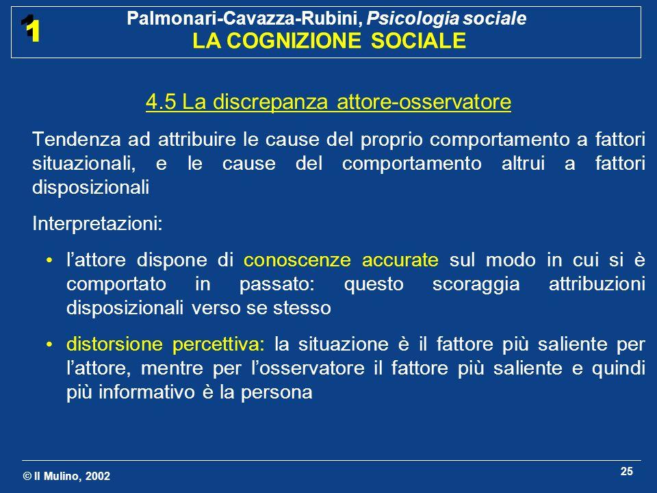 © Il Mulino, 2002 Palmonari-Cavazza-Rubini, Psicologia sociale LA COGNIZIONE SOCIALE 1 1 25 4.5 La discrepanza attore-osservatore Tendenza ad attribui