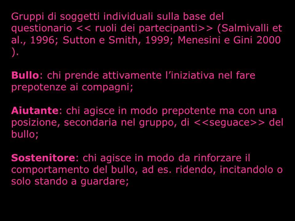 Gruppi di soggetti individuali sulla base del questionario > (Salmivalli et al., 1996; Sutton e Smith, 1999; Menesini e Gini 2000 ). Bullo: chi prende