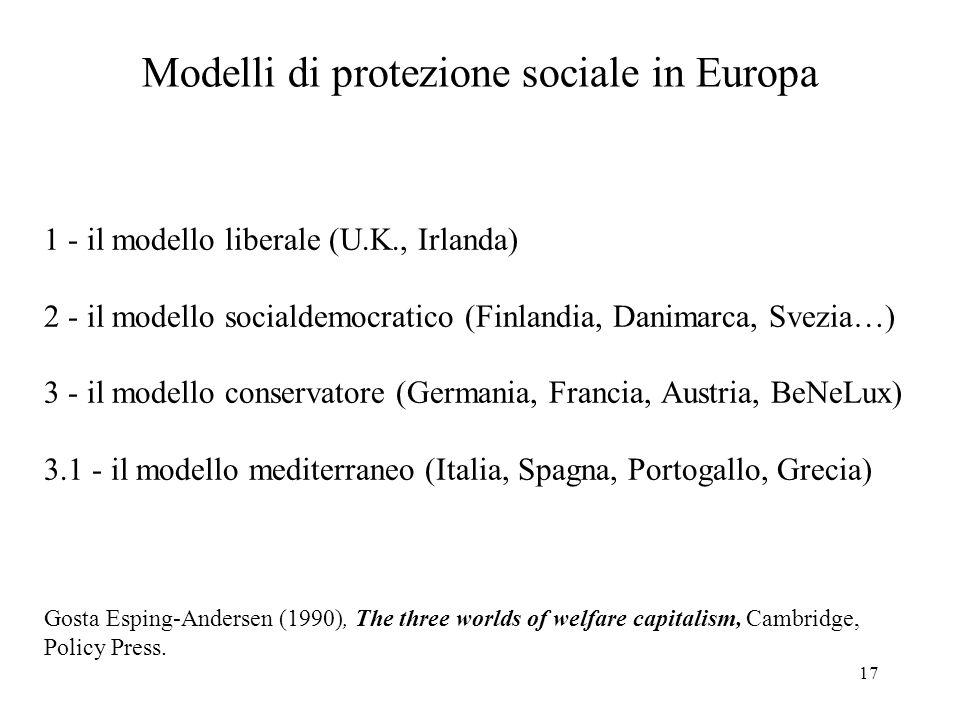 17 Modelli di protezione sociale in Europa 1 - il modello liberale (U.K., Irlanda) 2 - il modello socialdemocratico (Finlandia, Danimarca, Svezia…) 3 - il modello conservatore (Germania, Francia, Austria, BeNeLux) 3.1 - il modello mediterraneo (Italia, Spagna, Portogallo, Grecia) Gosta Esping-Andersen (1990), The three worlds of welfare capitalism, Cambridge, Policy Press.