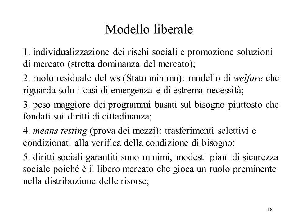 18 Modello liberale 1.