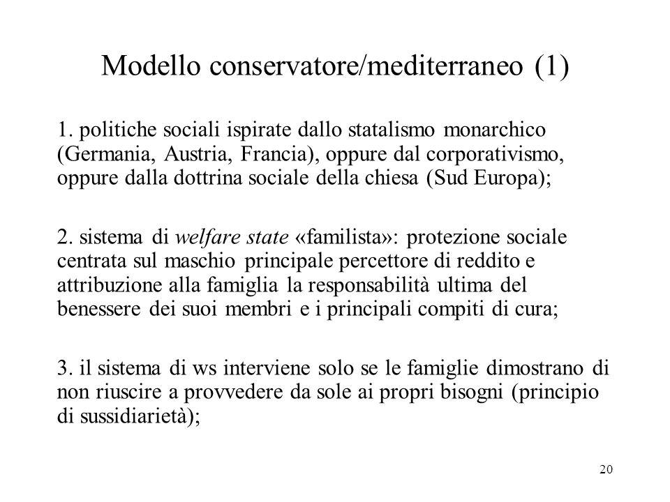 20 Modello conservatore/mediterraneo (1) 1.