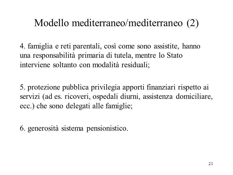 21 Modello mediterraneo/mediterraneo (2) 4.
