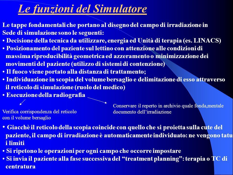Le funzioni del Simulatore Le tappe fondamentali che portano al disegno del campo di irradiazione in Sede di simulazione sono le seguenti: Decisione d