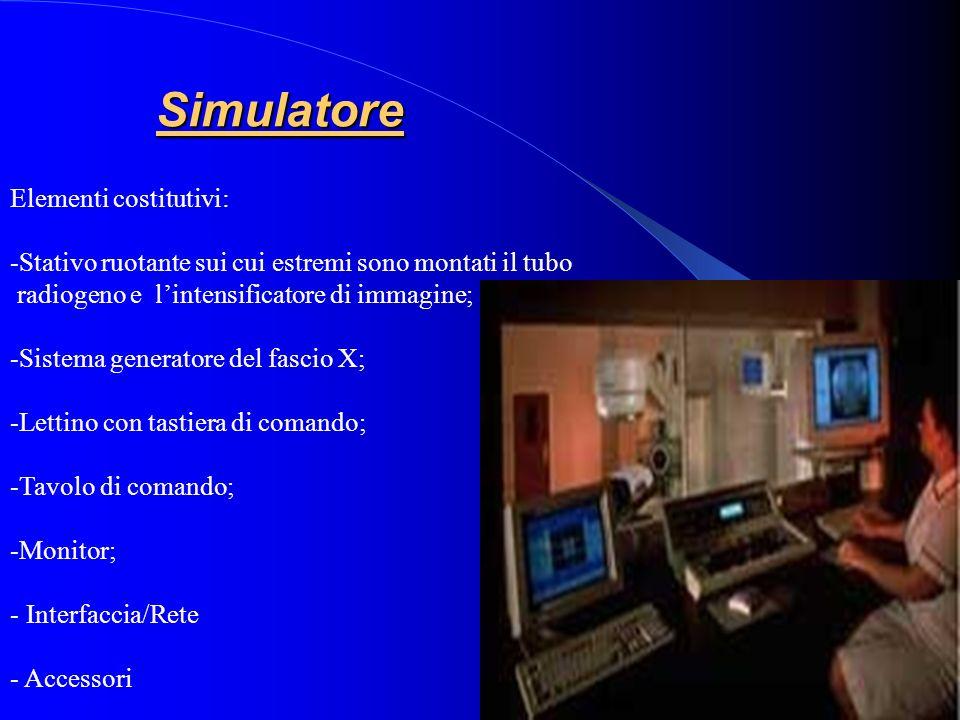 Simulatore Elementi costitutivi: -Stativo ruotante sui cui estremi sono montati il tubo radiogeno e lintensificatore di immagine; -Sistema generatore