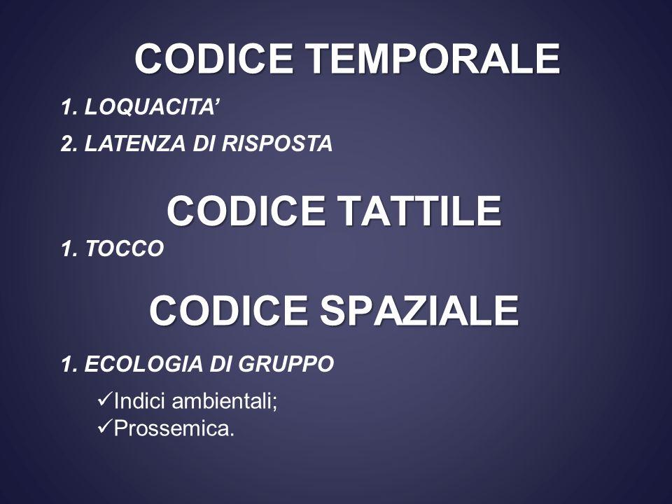 CODICE TATTILE 1. LOQUACITA 2. LATENZA DI RISPOSTA CODICE TEMPORALE CODICE SPAZIALE 1. TOCCO 1. ECOLOGIA DI GRUPPO Indici ambientali; Prossemica.