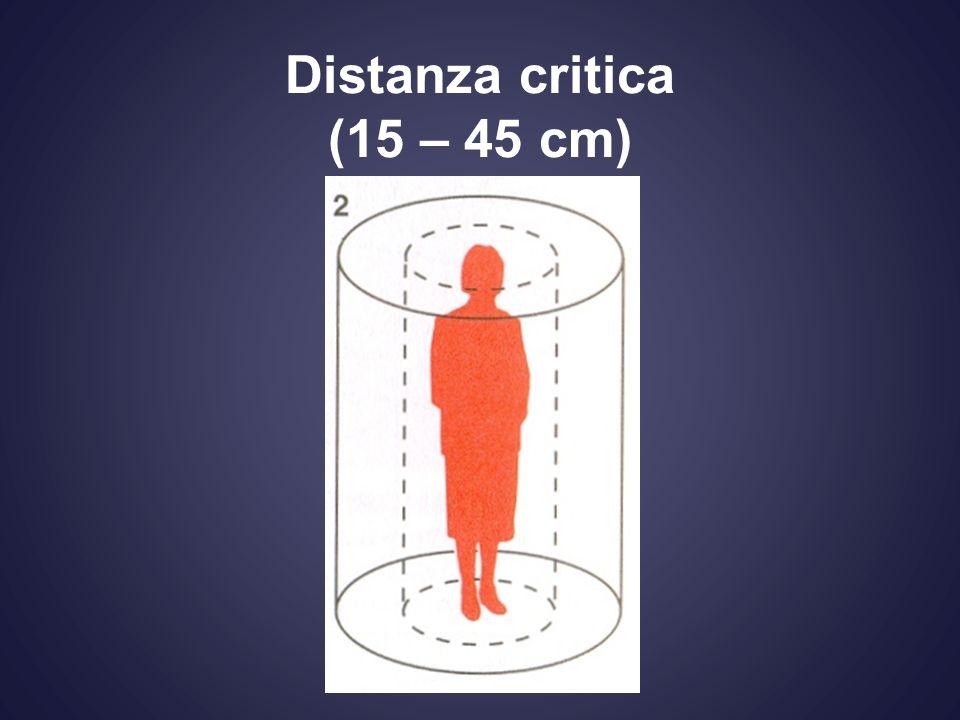 Distanza critica (15 – 45 cm)
