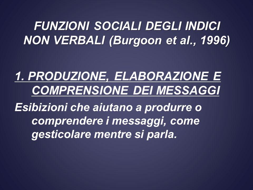 FUNZIONI SOCIALI DEGLI INDICI NON VERBALI (Burgoon et al., 1996) 1. PRODUZIONE, ELABORAZIONE E COMPRENSIONE DEI MESSAGGI Esibizioni che aiutano a prod