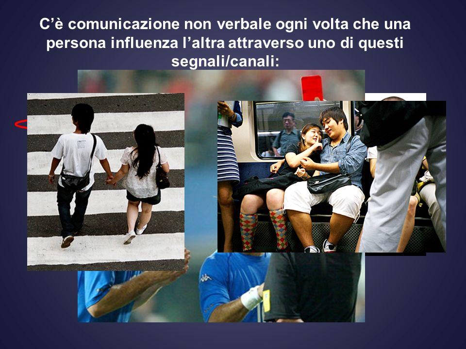 Cè comunicazione non verbale ogni volta che una persona influenza laltra attraverso uno di questi segnali/canali: