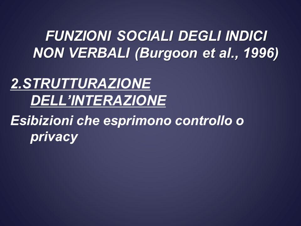 2.STRUTTURAZIONE DELLINTERAZIONE Esibizioni che esprimono controllo o privacy FUNZIONI SOCIALI DEGLI INDICI NON VERBALI (Burgoon et al., 1996)