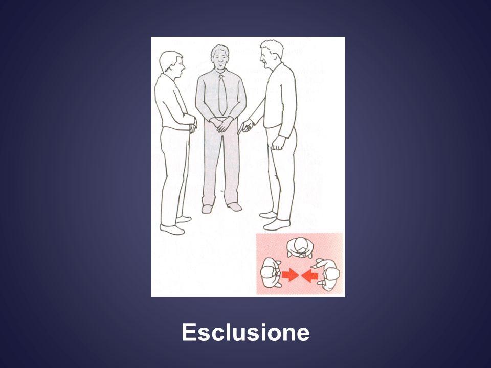 Esclusione