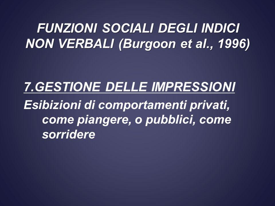 7.GESTIONE DELLE IMPRESSIONI Esibizioni di comportamenti privati, come piangere, o pubblici, come sorridere FUNZIONI SOCIALI DEGLI INDICI NON VERBALI