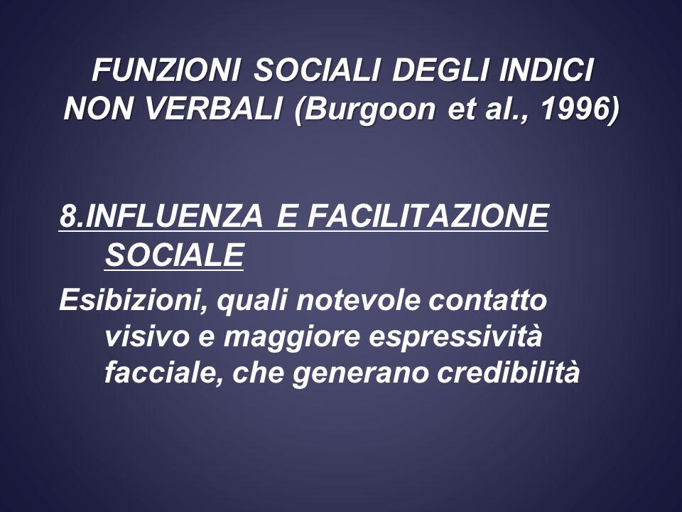 8.INFLUENZA E FACILITAZIONE SOCIALE Esibizioni, quali notevole contatto visivo e maggiore espressività facciale, che generano credibilità FUNZIONI SOC