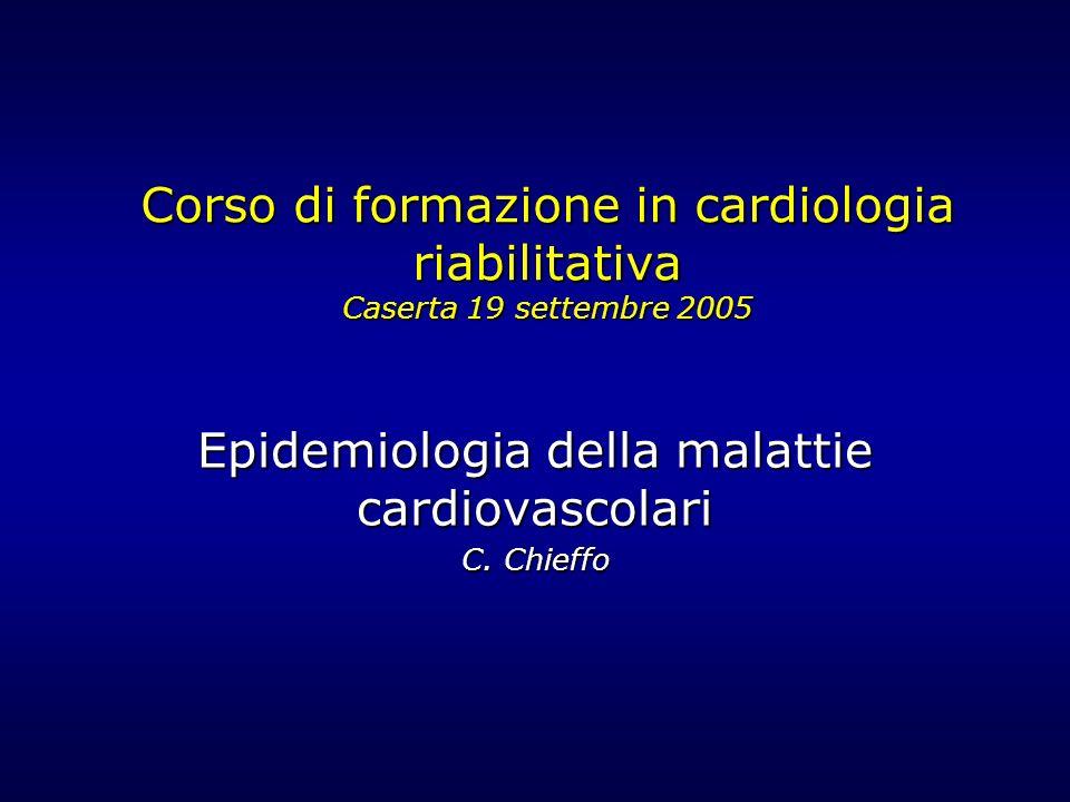 STABILIRE la FREQUENZA della MALATTIA nella POPOLAZIONE (stato di salute) STUDIARE le CAUSE che la DETERMINANO (Fattori di Rischio) PREVENIRE la MALATTIA SCOPI DELLEPIDEMIOLOGIA AO Caserta - UO Cardiologia RiabilitativaAO Caserta - UO Cardiologia Riabilitativa