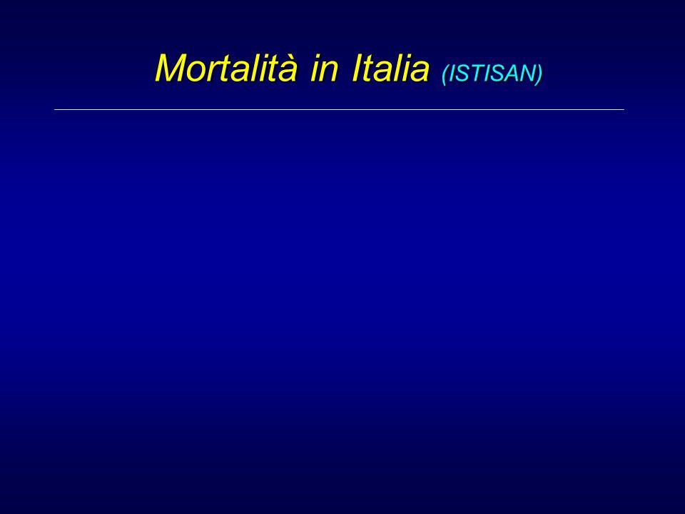 SMOKING HABIT Current smokers 30% 21% Prevalenza dei Fattori di Rischio in Italia BLOOD PRESSURE Hypertensives 33% 30% 136 + 19 SBP mmHg DBP mmHg 85 + 10 132 + 2182 + 11 Hypertension: SBP > 160 or DBP > 95 mmHg TOTAL CHOLESTEROL 5.4 + 1.0 CHOL mmol/l HDL mmol/l Hyperchol.