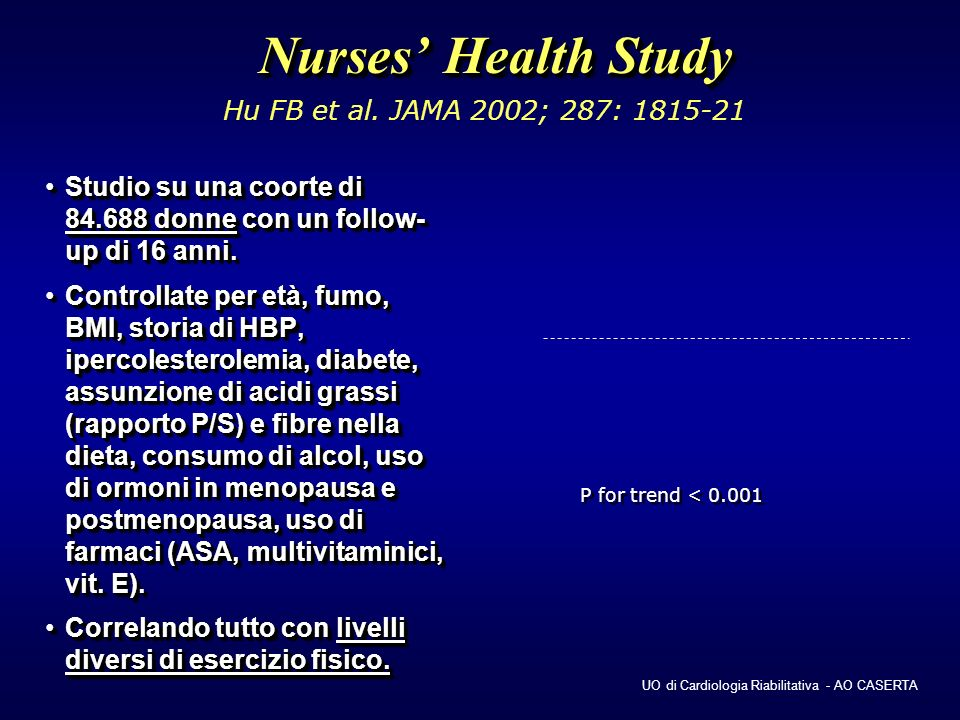 Nurses Health Study Studio su una coorte di 84.688 donne con un follow- up di 16 anni.Studio su una coorte di 84.688 donne con un follow- up di 16 anni.