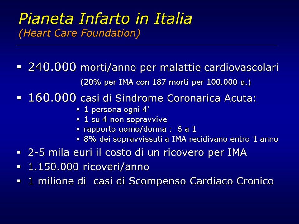 Pianeta Infarto in Italia (Heart Care Foundation) 240.000 morti/anno per malattie cardiovascolari (20% per IMA con 187 morti per 100.000 a.) 240.000 m