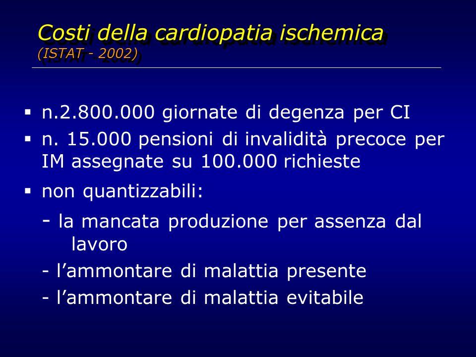 Costi della cardiopatia ischemica (ISTAT - 2002) n.2.800.000 giornate di degenza per CI n. 15.000 pensioni di invalidità precoce per IM assegnate su 1
