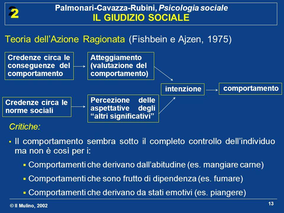 © Il Mulino, 2002 Palmonari-Cavazza-Rubini, Psicologia sociale IL GIUDIZIO SOCIALE 2 2 13 Teoria dellAzione Ragionata (Fishbein e Ajzen, 1975) Credenz
