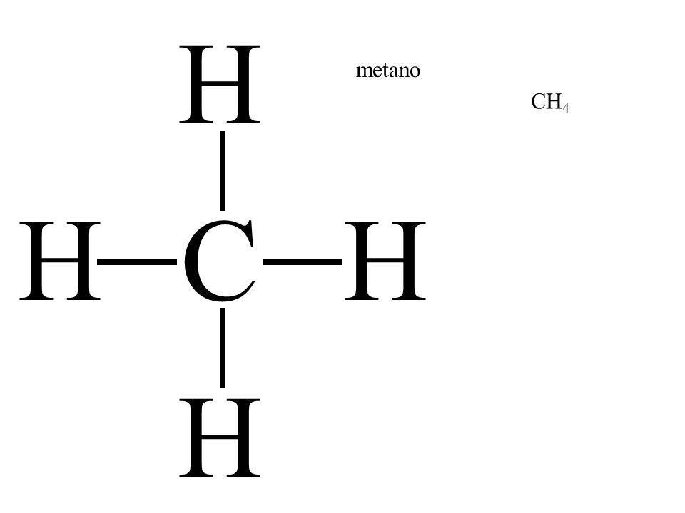 CH H H H metano CH 4