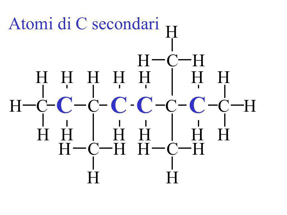 CH H H H H C H H H HC H H H H H C H H HC H H C H H HC H H CCCC Atomi di C secondari