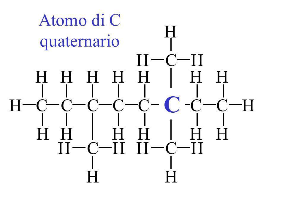 CH H H C H H C H HC H HC H H H C H H C H H HC H H C H H HC H H C Atomo di C quaternario