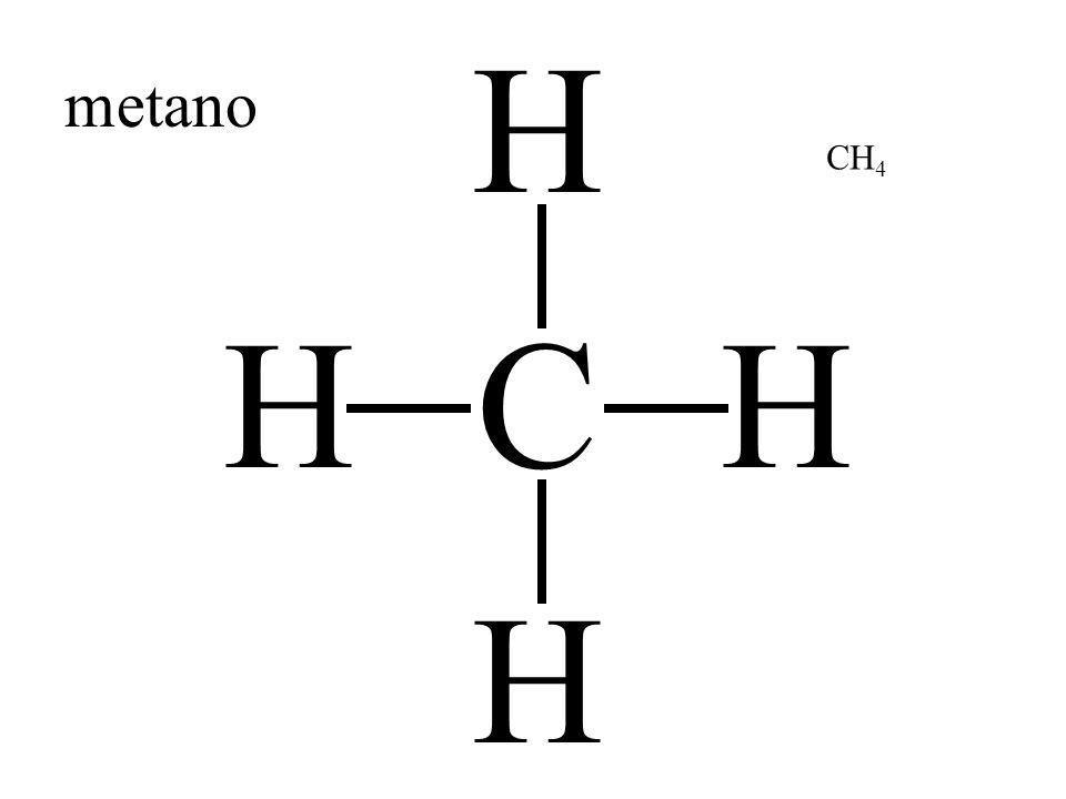 CH H H C H H C H H H propano C3H8C3H8