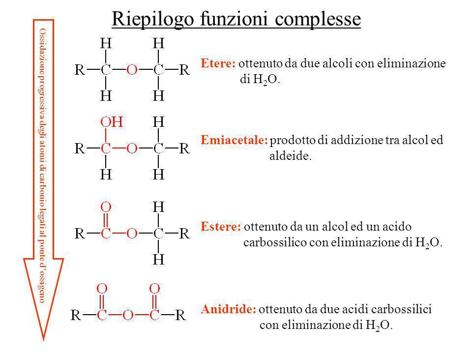 Etere: ottenuto da due alcoli con eliminazione di H 2 O. Emiacetale: prodotto di addizione tra alcol ed aldeide. Estere: ottenuto da un alcol ed un ac