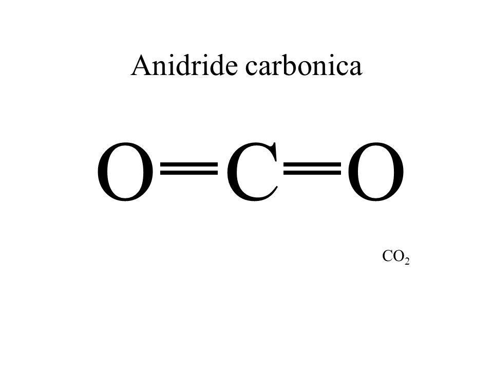 COO Anidride carbonica CO 2